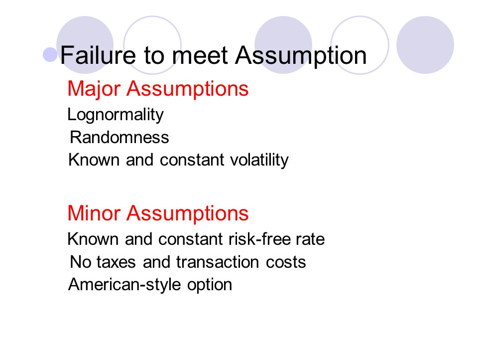 Failure to meet Assumption Major Assumptions Lognormality Randomness Known and constant volatility Minor Assumptions Known and constant risk-free rate