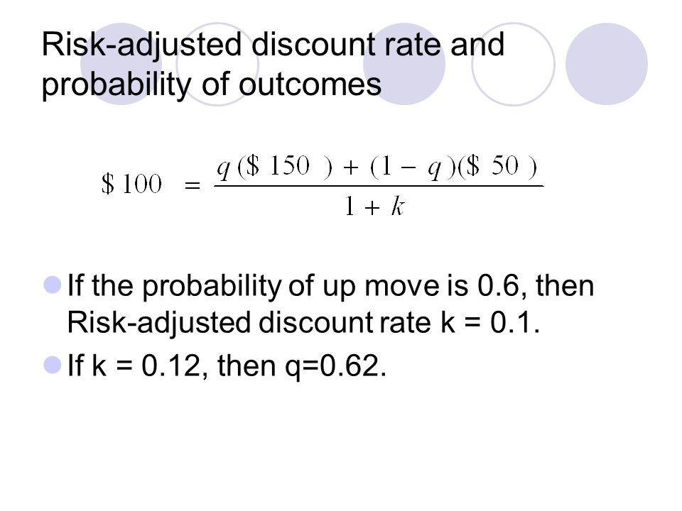 Risk-adjusted discount rate and probability of outcomes If the probability of up move is 0.6, then Risk-adjusted discount rate k = 0.1.