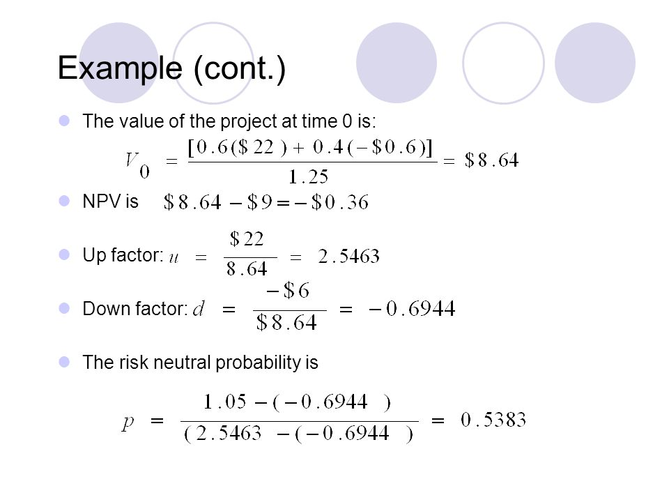 Example (cont.) The value of the project at time 0 is: NPV is Up factor: Down factor: The risk neutral probability is