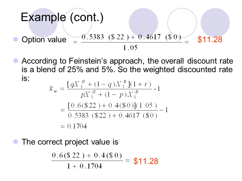 Example (cont.) Option value $11.28 According to Feinstein's approach, the overall discount rate is a blend of 25% and 5%.