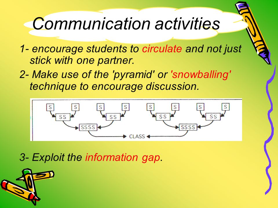 Communication activities 1- encourage students to circulate and not just stick with one partner.
