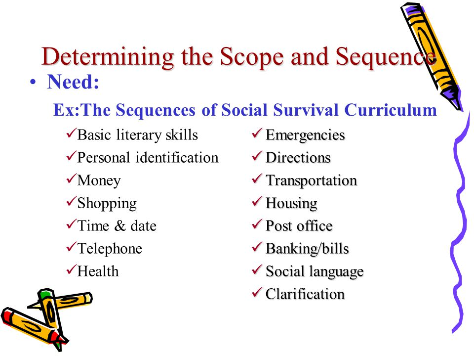 Determining the Scope and Sequence Need: Ex:The Sequences of Social Survival Curriculum Basic literary skills Personal identification Money Shopping Time & date Telephone Health Emergencies Emergencies Directions Directions Transportation Transportation Housing Housing Post office Post office Banking/bills Banking/bills Social language Social language Clarification Clarification