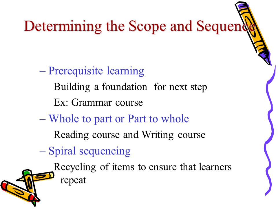 Determining the Scope and Sequence –Prerequisite learning Building a foundation for next step Ex: Grammar course –Whole to part or Part to whole Readi