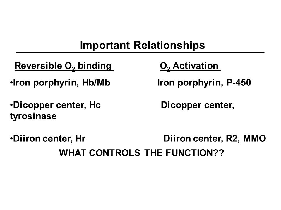 Important Relationships Reversible O 2 binding Iron porphyrin, Hb/Mb Iron porphyrin, P-450 Dicopper center, Hc Dicopper center, tyrosinase Diiron center, Hr Diiron center, R2, MMO O 2 Activation WHAT CONTROLS THE FUNCTION??