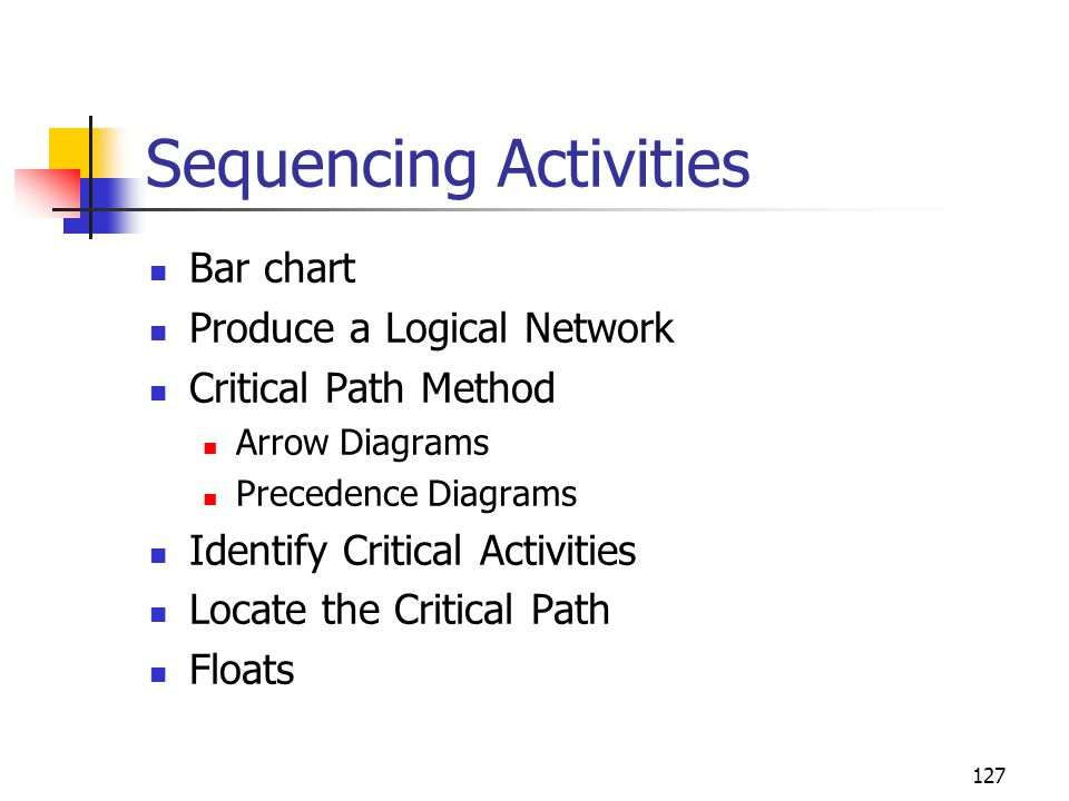 127 Sequencing Activities Bar chart Produce a Logical Network Critical Path Method Arrow Diagrams Precedence Diagrams Identify Critical Activities Locate the Critical Path Floats