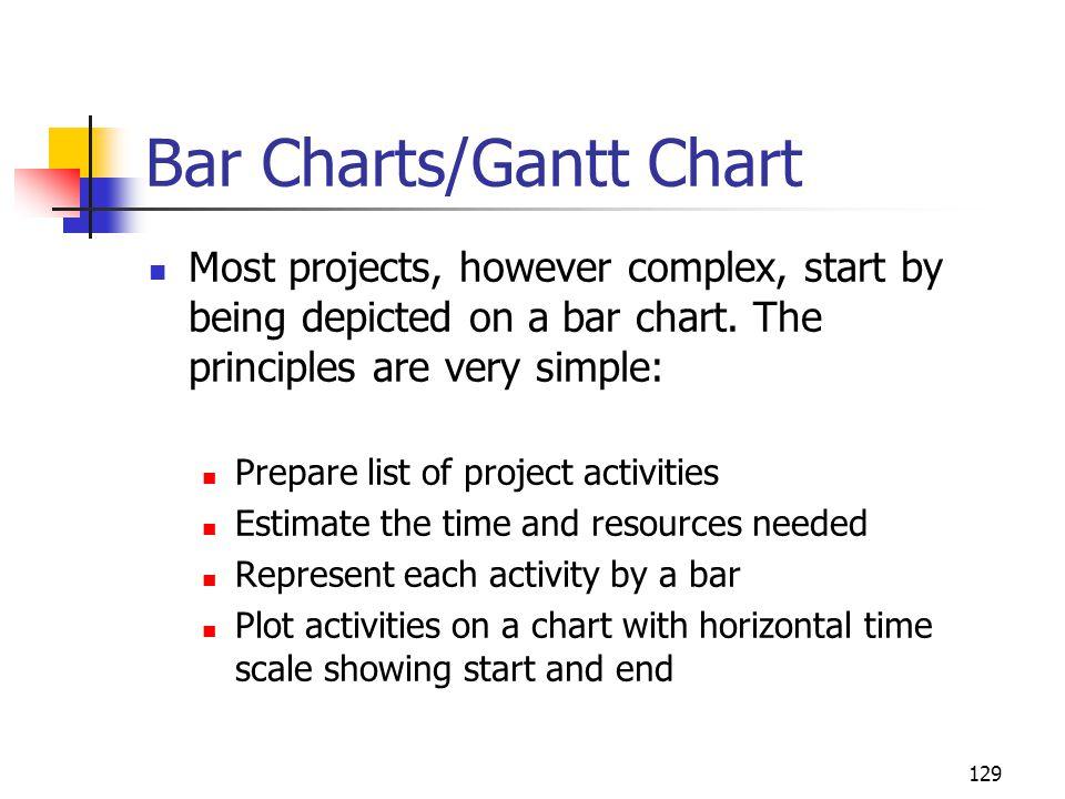 129 Bar Charts/Gantt Chart Most projects, however complex, start by being depicted on a bar chart.