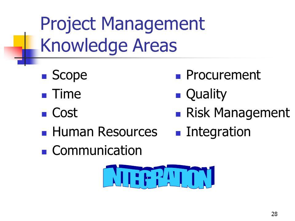 28 Project Management Knowledge Areas Scope Time Cost Human Resources Communication Procurement Quality Risk Management Integration