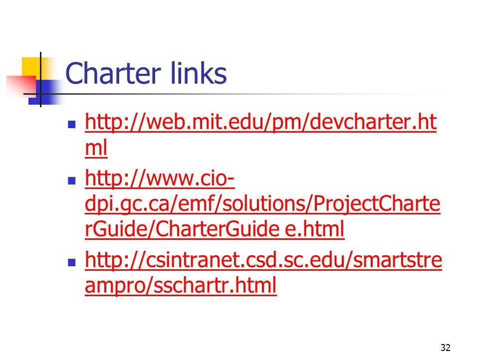 32 Charter links http://web.mit.edu/pm/devcharter.ht ml http://web.mit.edu/pm/devcharter.ht ml http://www.cio- dpi.gc.ca/emf/solutions/ProjectCharte rGuide/CharterGuide e.html http://www.cio- dpi.gc.ca/emf/solutions/ProjectCharte rGuide/CharterGuide e.html http://csintranet.csd.sc.edu/smartstre ampro/sschartr.html http://csintranet.csd.sc.edu/smartstre ampro/sschartr.html