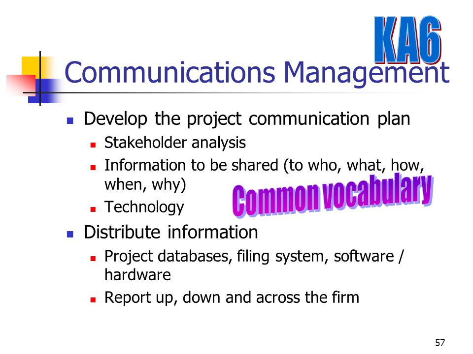 57 Communications Management Develop the project communication plan Stakeholder analysis Information to be shared (to who, what, how, when, why) Technology Distribute information Project databases, filing system, software / hardware Report up, down and across the firm