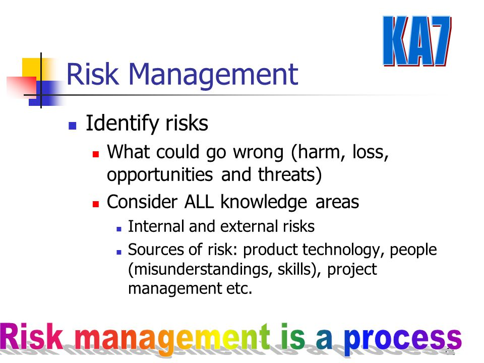 61 Risk Management Identify risks What could go wrong (harm, loss, opportunities and threats) Consider ALL knowledge areas Internal and external risks Sources of risk: product technology, people (misunderstandings, skills), project management etc.