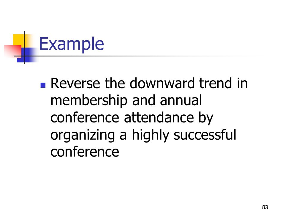 83 Example Reverse the downward trend in membership and annual conference attendance by organizing a highly successful conference
