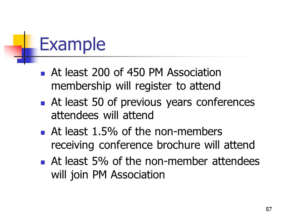 87 Example At least 200 of 450 PM Association membership will register to attend At least 50 of previous years conferences attendees will attend At least 1.5% of the non-members receiving conference brochure will attend At least 5% of the non-member attendees will join PM Association