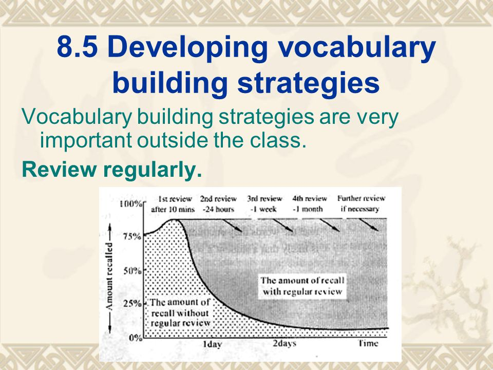 8.5 Developing vocabulary building strategies Vocabulary building strategies are very important outside the class. Review regularly.