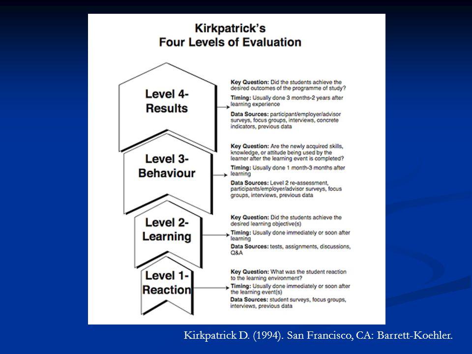 Kirkpatrick D. (1994). San Francisco, CA: Barrett-Koehler.