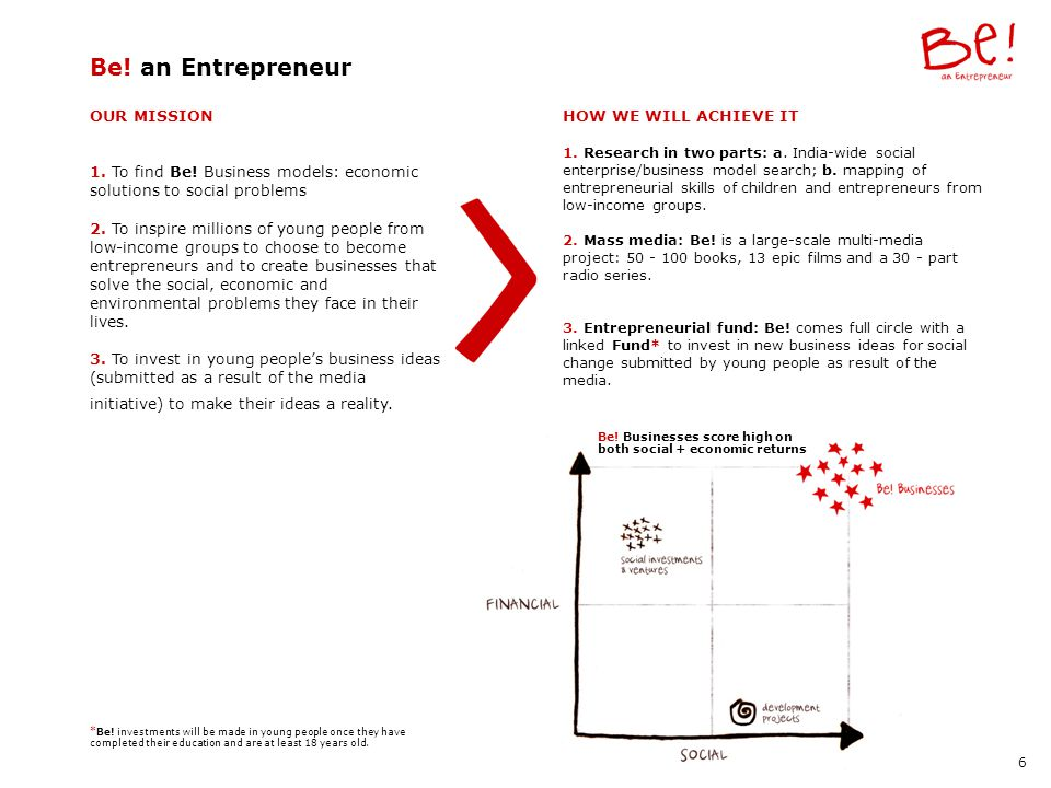 OUR MISSION 1. To find Be. Business models: economic solutions to social problems 2.