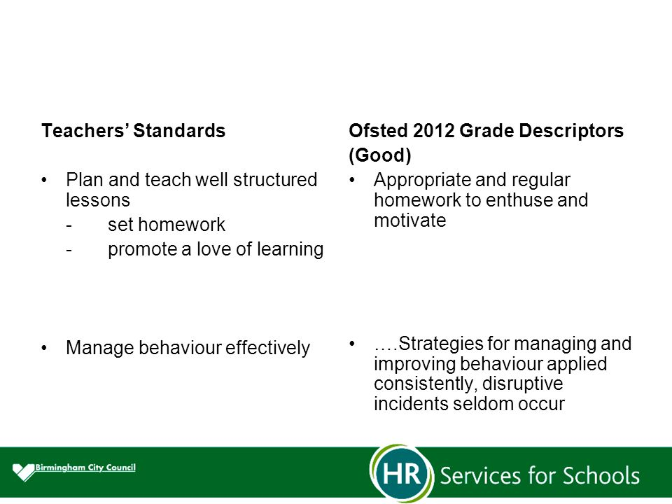 Teachers' Standards Plan and teach well structured lessons -set homework -promote a love of learning Manage behaviour effectively Ofsted 2012 Grade Descriptors (Good) Appropriate and regular homework to enthuse and motivate ….Strategies for managing and improving behaviour applied consistently, disruptive incidents seldom occur