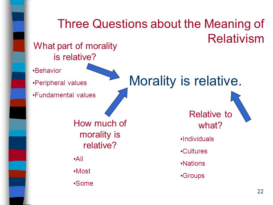 21 Insights of Ethical Relativism Ethical relativism has several important insights: n The fact of moral diversity n The need for tolerance and understanding n We should not pass judgment on practices in other cultures when we don't understand them n Sometimes reasonable people may differ on what's morally acceptable