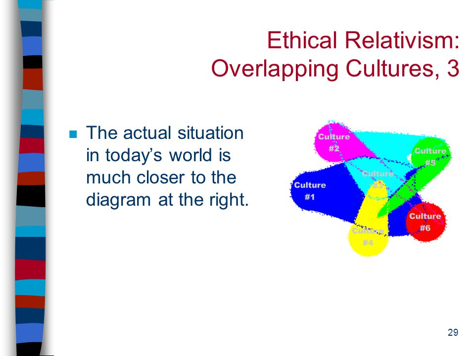28 Ethical Relativism: Overlapping Cultures, 2 n The challenge of the coming century is precisely overlapping cultures: –Multinational corporations –I
