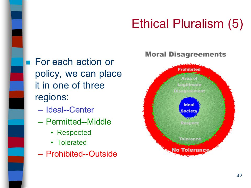 41 Ethical Pluralism (4) Ethical pluralism offers three categories to describe actions: n Prohibited: those actions which are not seen as permissible