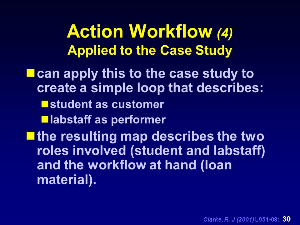 Clarke, R. J (2001) L951-08: 30 Action Workflow (4) Applied to the Case Study can apply this to the case study to create a simple loop that describes: