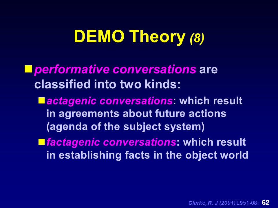 Clarke, R. J (2001) L951-08: 62 DEMO Theory (8) performative conversations are classified into two kinds: actagenic conversations: which result in agr