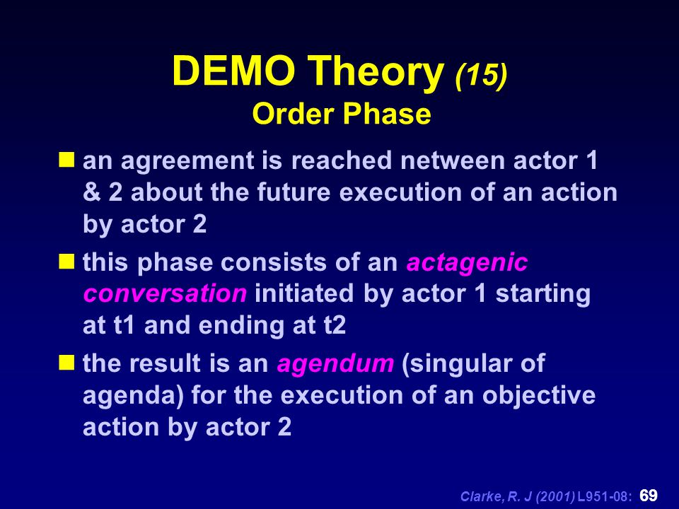Clarke, R. J (2001) L951-08: 69 DEMO Theory (15) Order Phase an agreement is reached netween actor 1 & 2 about the future execution of an action by ac