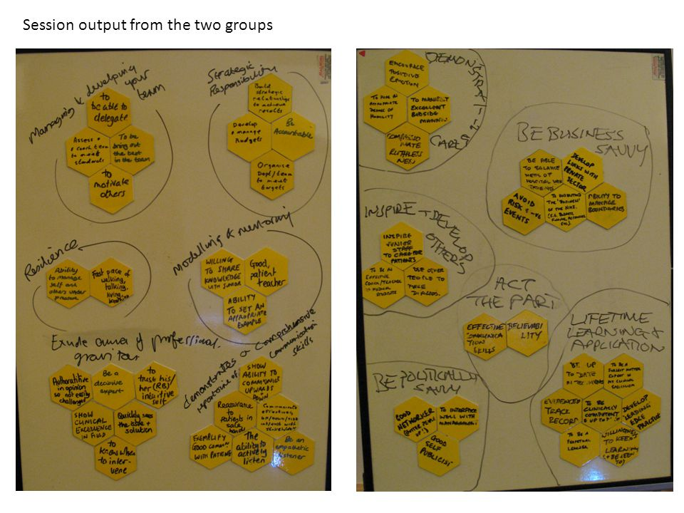 Session output from the two groups