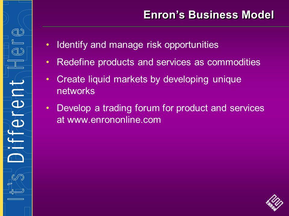 The Businesses—Enron Net Works Transactions via EnronOnline (Weekly)