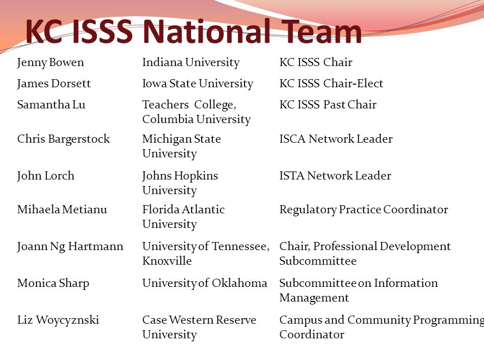 KC ISSS National Team Jenny BowenIndiana UniversityKC ISSS Chair James DorsettIowa State UniversityKC ISSS Chair-Elect Samantha LuTeachers College, Columbia University KC ISSS Past Chair Chris BargerstockMichigan State University ISCA Network Leader John LorchJohns Hopkins University ISTA Network Leader Mihaela MetianuFlorida Atlantic University Regulatory Practice Coordinator Joann Ng HartmannUniversity of Tennessee, Knoxville Chair, Professional Development Subcommittee Monica SharpUniversity of OklahomaSubcommittee on Information Management Liz WoycyznskiCase Western Reserve University Campus and Community Programming Coordinator