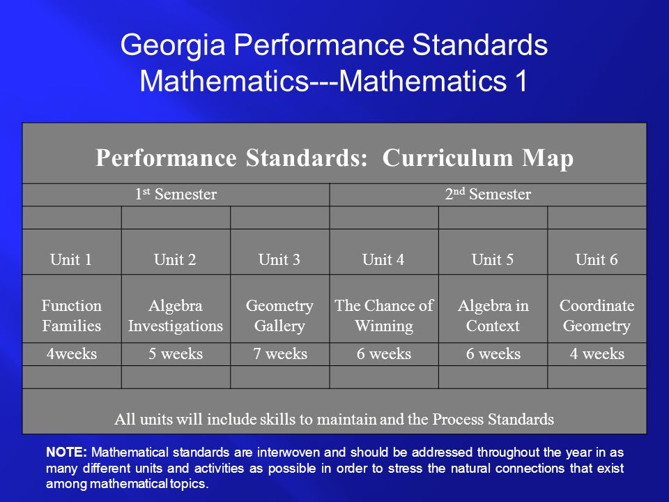Georgia Performance Standards Mathematics---Mathematics 1 NOTE: Mathematical standards are interwoven and should be addressed throughout the year in as many different units and activities as possible in order to stress the natural connections that exist among mathematical topics.