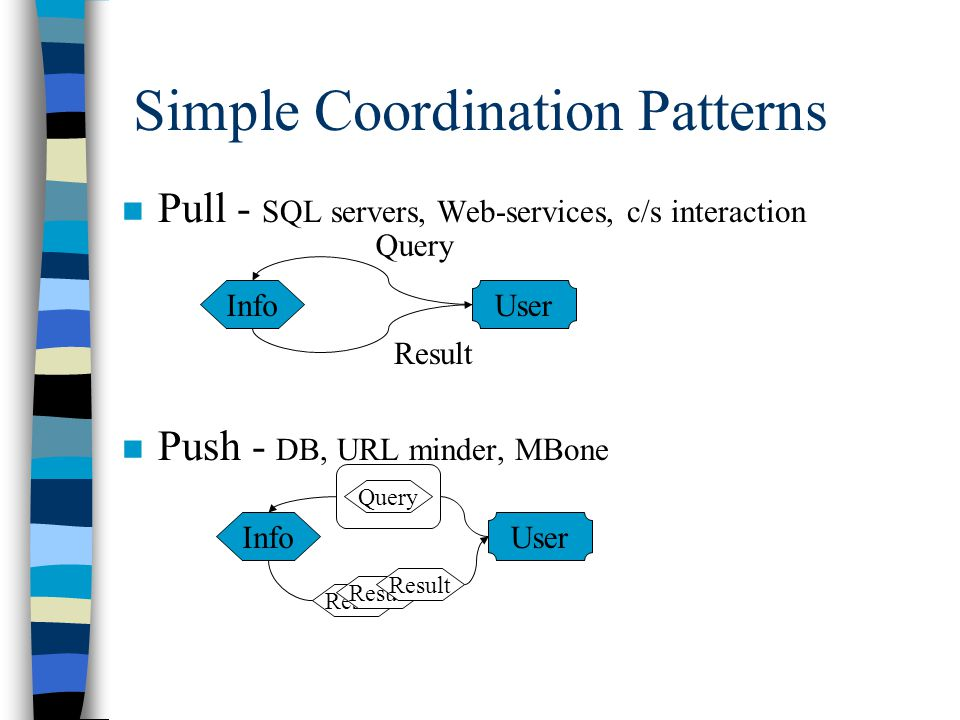 Simple Coordination Patterns n Pull - SQL servers, Web-services, c/s interaction n Push - DB, URL minder, MBone InfoUser Query Result InfoUser Query Result