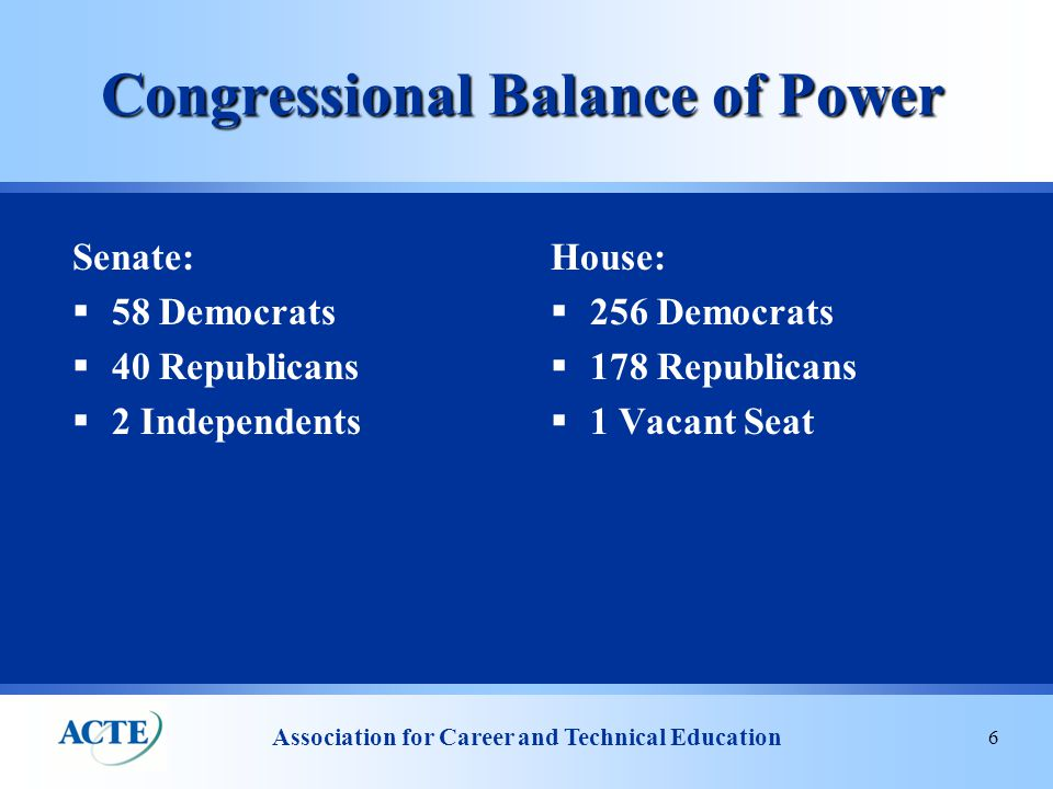 Association for Career and Technical Education 6 Congressional Balance of Power Senate:  58 Democrats  40 Republicans  2 Independents House:  256 Democrats  178 Republicans  1 Vacant Seat