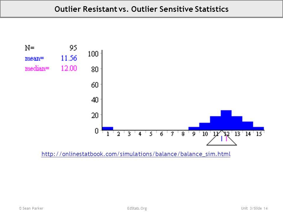 Unit 3/Slide 14 Outlier Resistant vs.