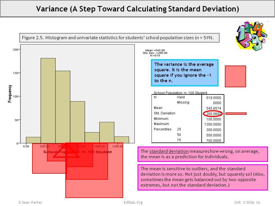 Unit 3/Slide 26 Variance (A Step Toward Calculating Standard Deviation) © Sean Parker EdStats.Org Figure 2.5.