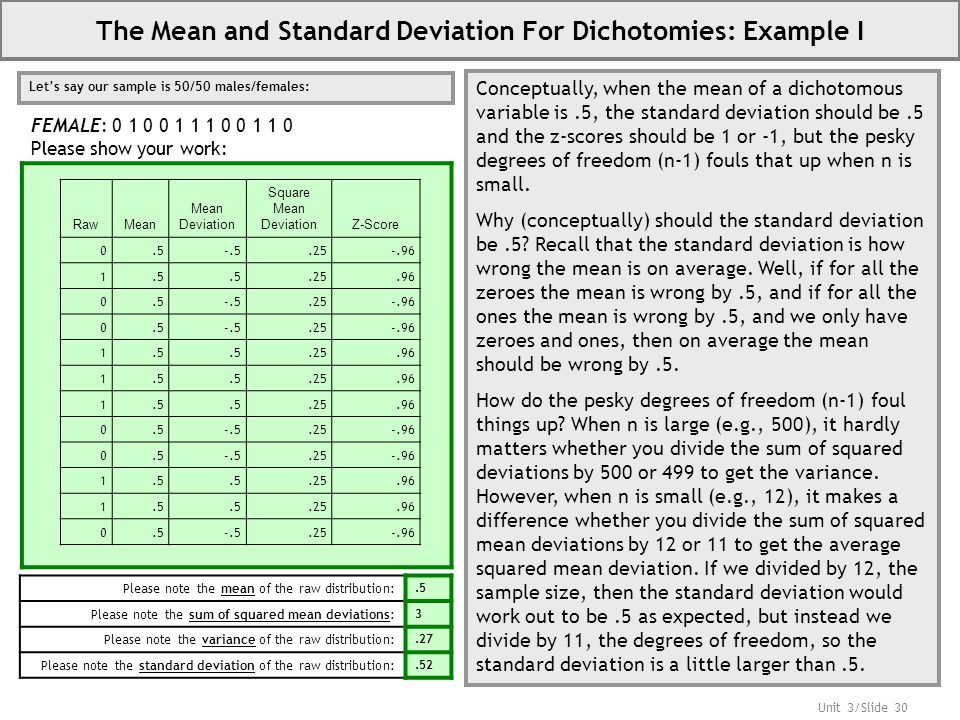 Unit 3/Slide 30 The Mean and Standard Deviation For Dichotomies: Example I Let's say our sample is 50/50 males/females: FEMALE: 0 1 0 0 1 1 1 0 0 1 1 0 Please show your work: Please note the mean of the raw distribution:.5 Please note the sum of squared mean deviations: 3 Please note the variance of the raw distribution:.27 Please note the standard deviation of the raw distribution:.52 RawMean Mean Deviation Square Mean DeviationZ-Score 0.5-.5.25-.96 1.5.25.96 0.5-.5.25-.96 0.5-.5.25-.96 1.5.25.96 1.5.25.96 1.5.25.96 0.5-.5.25-.96 0.5-.5.25-.96 1.5.25.96 1.5.25.96 0.5-.5.25-.96 Conceptually, when the mean of a dichotomous variable is.5, the standard deviation should be.5 and the z-scores should be 1 or -1, but the pesky degrees of freedom (n-1) fouls that up when n is small.