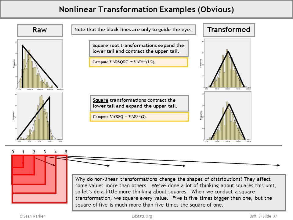 Unit 3/Slide 37 Nonlinear Transformation Examples (Obvious) Transformed Compute VARSQRT = VAR**(1/2).
