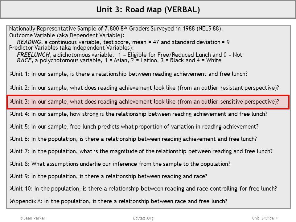 Unit 3/Slide 4 Unit 3: Road Map (VERBAL) Nationally Representative Sample of 7,800 8 th Graders Surveyed in 1988 (NELS 88).