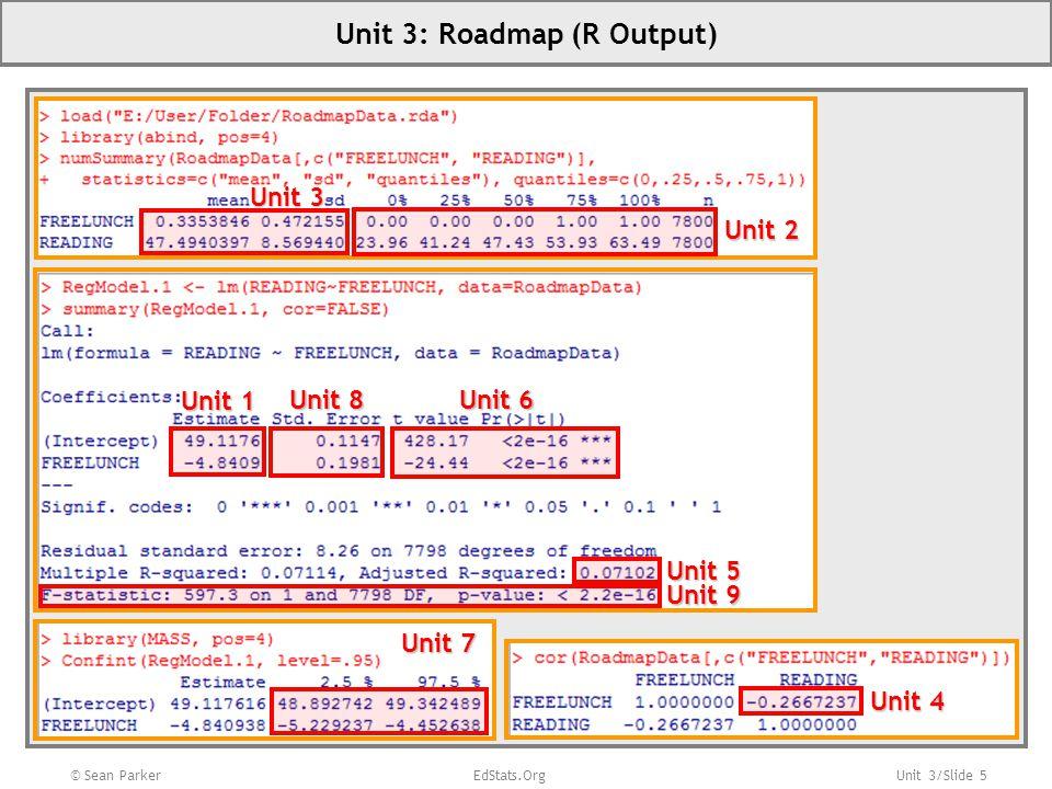 Unit 3/Slide 5 © Sean Parker EdStats.Org Unit 3: Roadmap (R Output) Unit 1 Unit 2 Unit 3 Unit 4 Unit 5 Unit 6 Unit 7 Unit 8 Unit 9