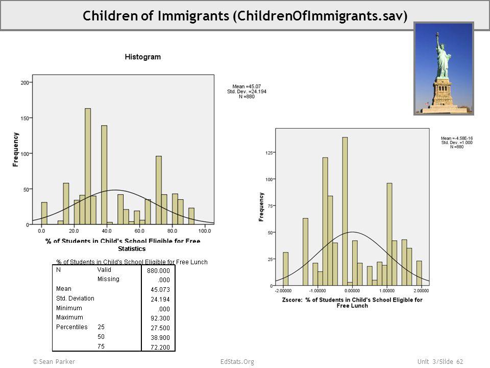 Unit 3/Slide 62 © Sean Parker EdStats.Org Children of Immigrants (ChildrenOfImmigrants.sav)