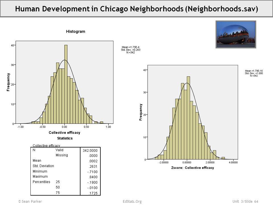 Unit 3/Slide 64 © Sean Parker EdStats.Org Human Development in Chicago Neighborhoods (Neighborhoods.sav)