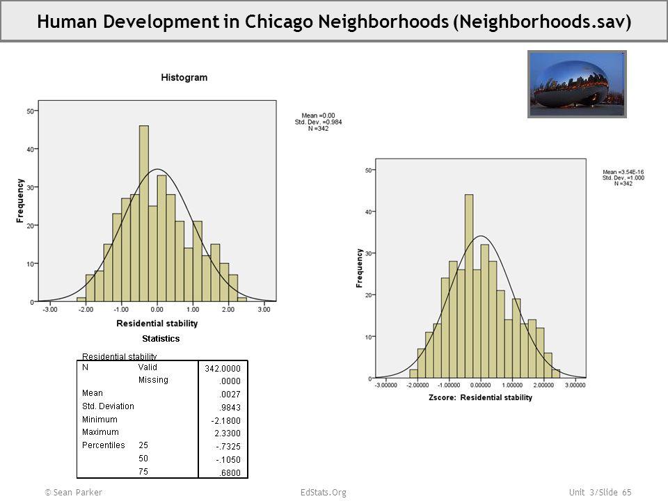 Unit 3/Slide 65 © Sean Parker EdStats.Org Human Development in Chicago Neighborhoods (Neighborhoods.sav)