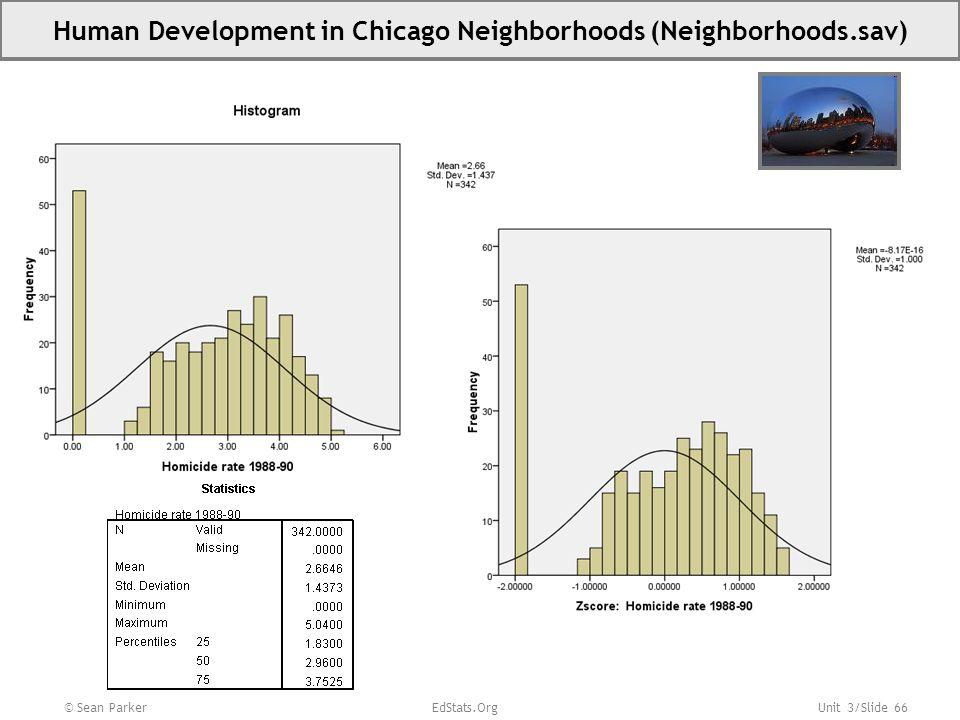 Unit 3/Slide 66 © Sean Parker EdStats.Org Human Development in Chicago Neighborhoods (Neighborhoods.sav)