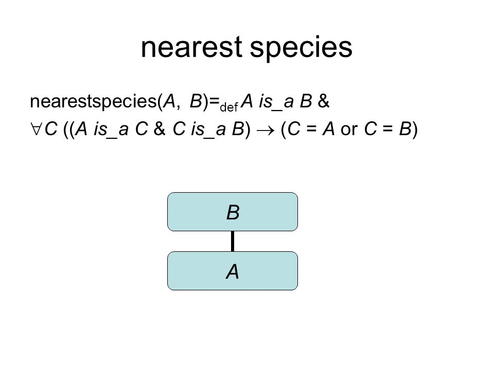 nearest species nearestspecies(A, B)= def A is_a B &  C ((A is_a C & C is_a B)  (C = A or C = B) B A