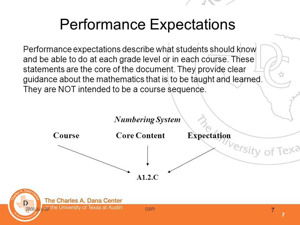7 Performance expectations describe what students should know and be able to do at each grade level or in each course. These statements are the core o