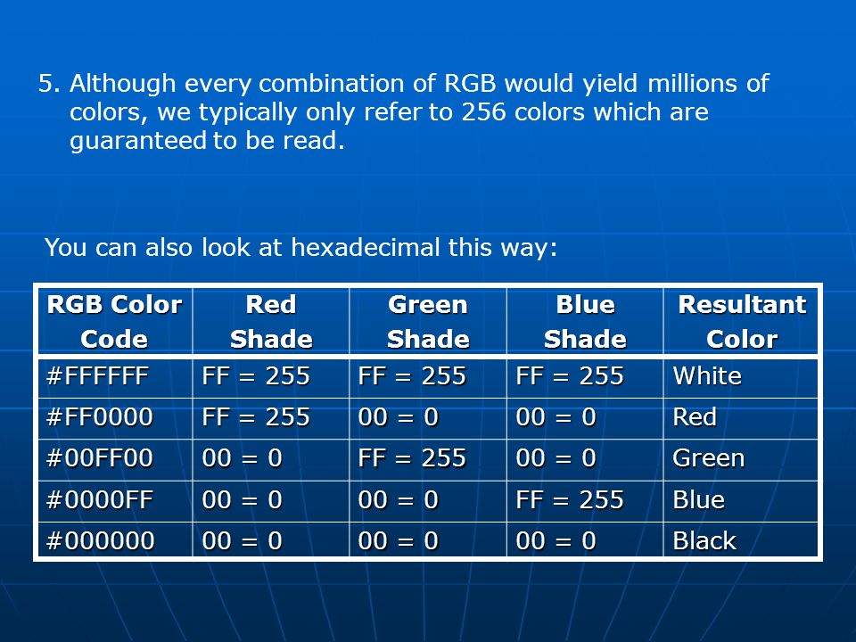 5.Although every combination of RGB would yield millions of colors, we typically only refer to 256 colors which are guaranteed to be read.