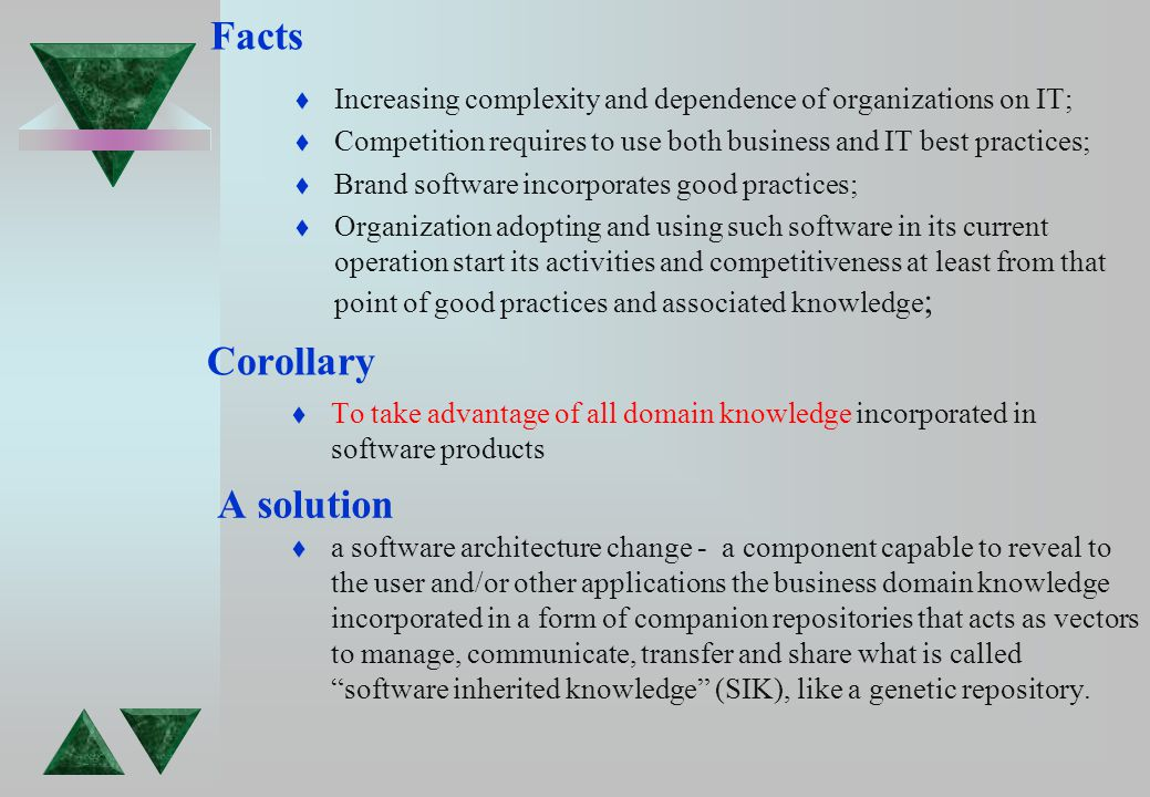 Facts t Increasing complexity and dependence of organizations on IT; t Competition requires to use both business and IT best practices; t Brand software incorporates good practices; t Organization adopting and using such software in its current operation start its activities and competitiveness at least from that point of good practices and associated knowledge ; Corollary t To take advantage of all domain knowledge incorporated in software products t a software architecture change - a component capable to reveal to the user and/or other applications the business domain knowledge incorporated in a form of companion repositories that acts as vectors to manage, communicate, transfer and share what is called software inherited knowledge (SIK), like a genetic repository.