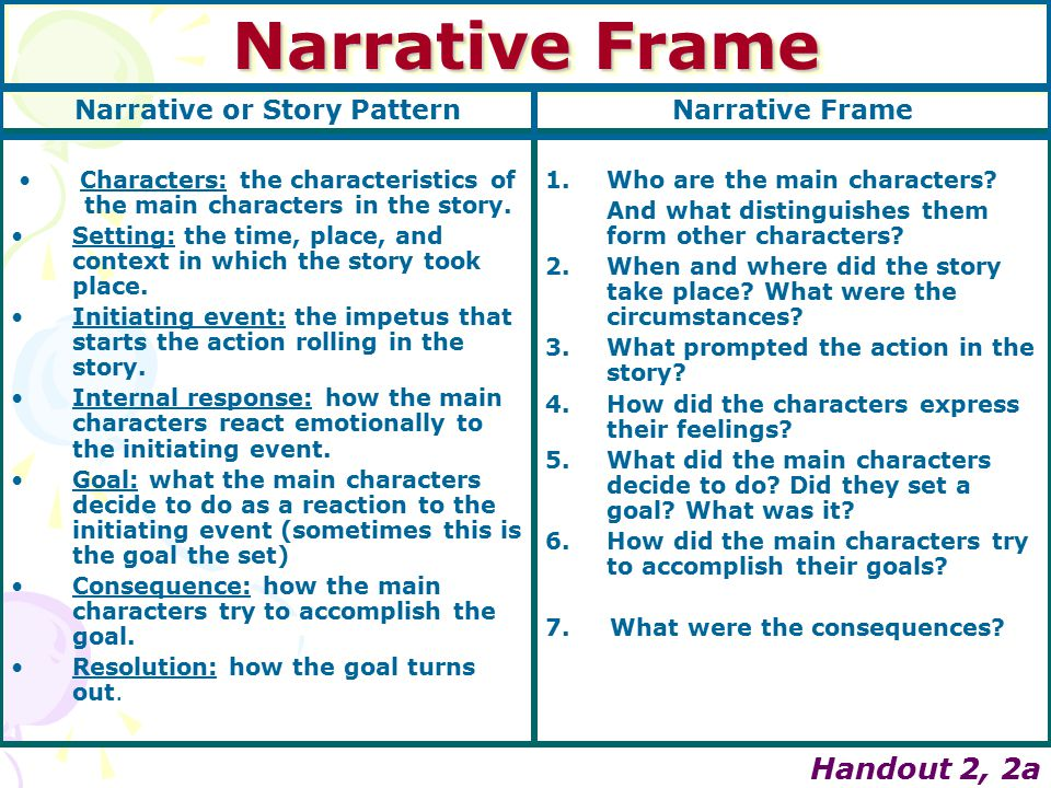 Narrative Frame Characters: the characteristics of the main characters in the story.