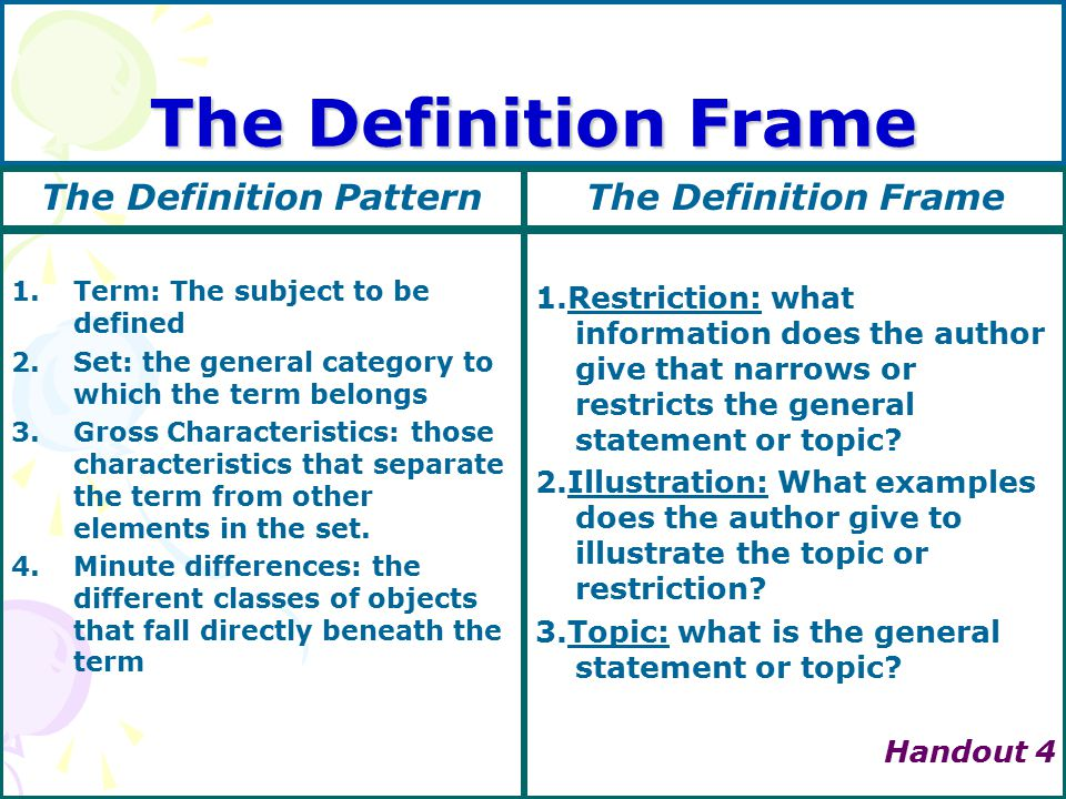 The Definition Frame 1.Term: The subject to be defined 2.Set: the general category to which the term belongs 3.Gross Characteristics: those characteristics that separate the term from other elements in the set.
