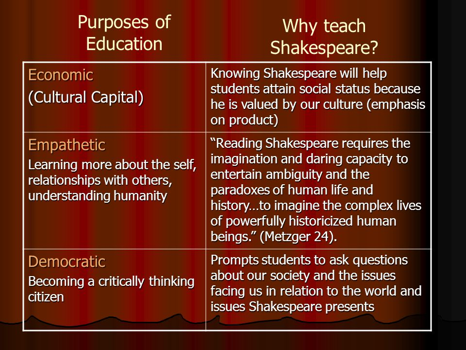 Economic (Cultural Capital) Knowing Shakespeare will help students attain social status because he is valued by our culture (emphasis on product) Empathetic Learning more about the self, relationships with others, understanding humanity Reading Shakespeare requires the imagination and daring capacity to entertain ambiguity and the paradoxes of human life and history…to imagine the complex lives of powerfully historicized human beings. (Metzger 24).