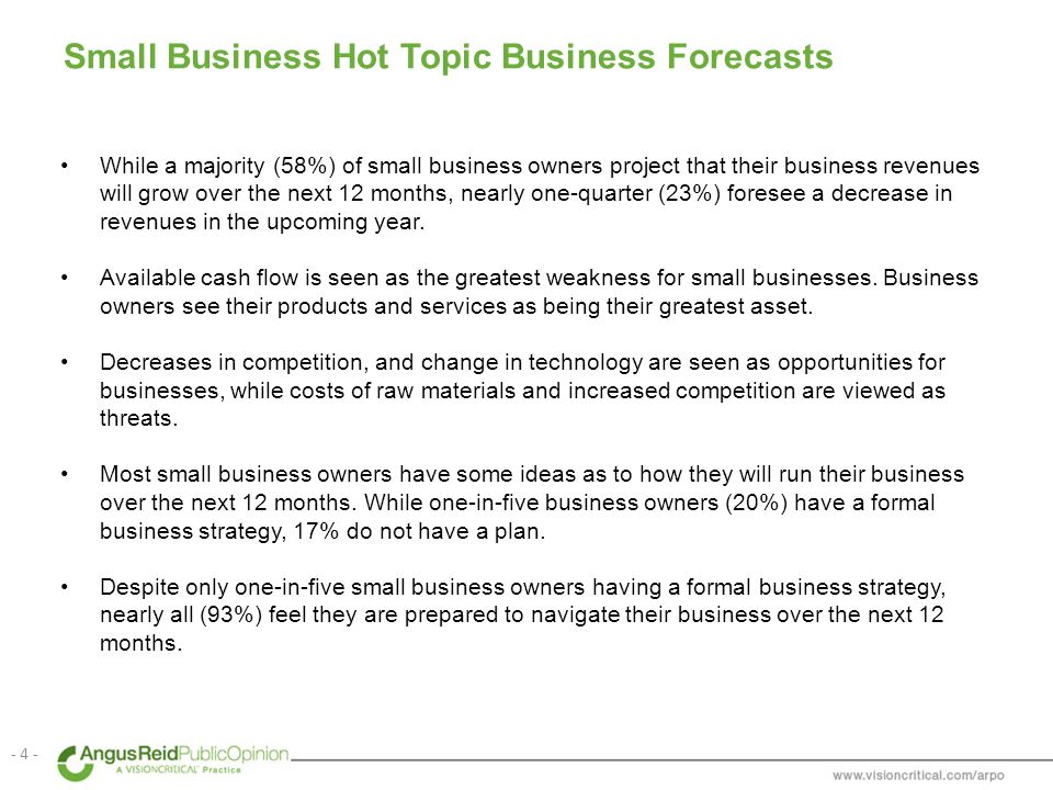 - 4 - Small Business Hot Topic Business Forecasts While a majority (58%) of small business owners project that their business revenues will grow over the next 12 months, nearly one-quarter (23%) foresee a decrease in revenues in the upcoming year.
